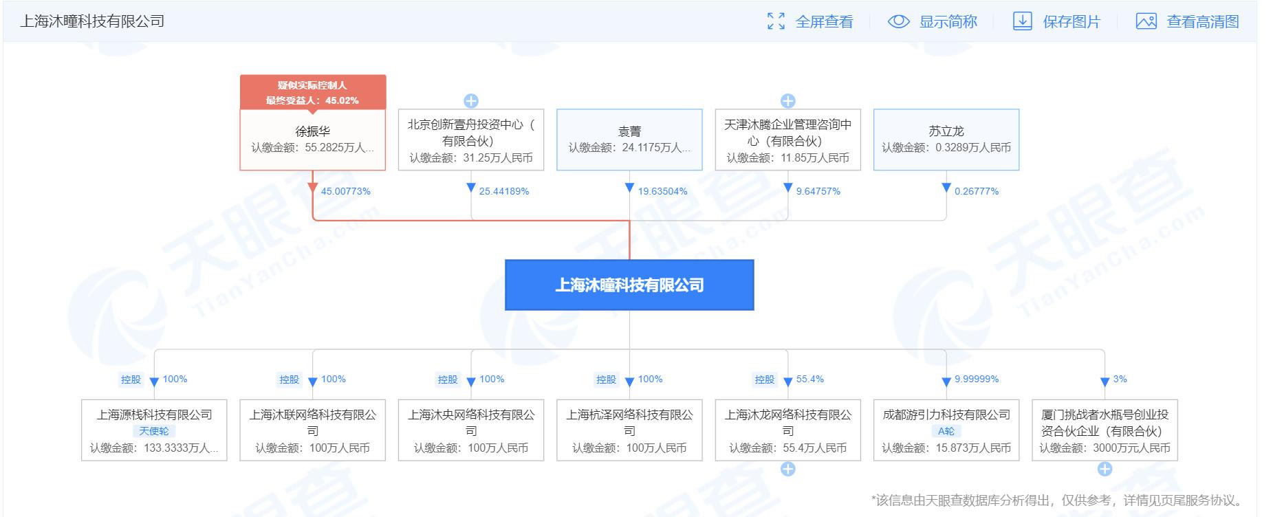字節跳動收購上海沐瞳科技 金額高達40億美元