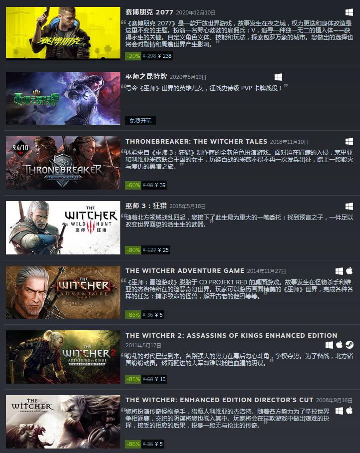 CDPR已在Steam开启特卖:《赛博朋克2077》新史低价