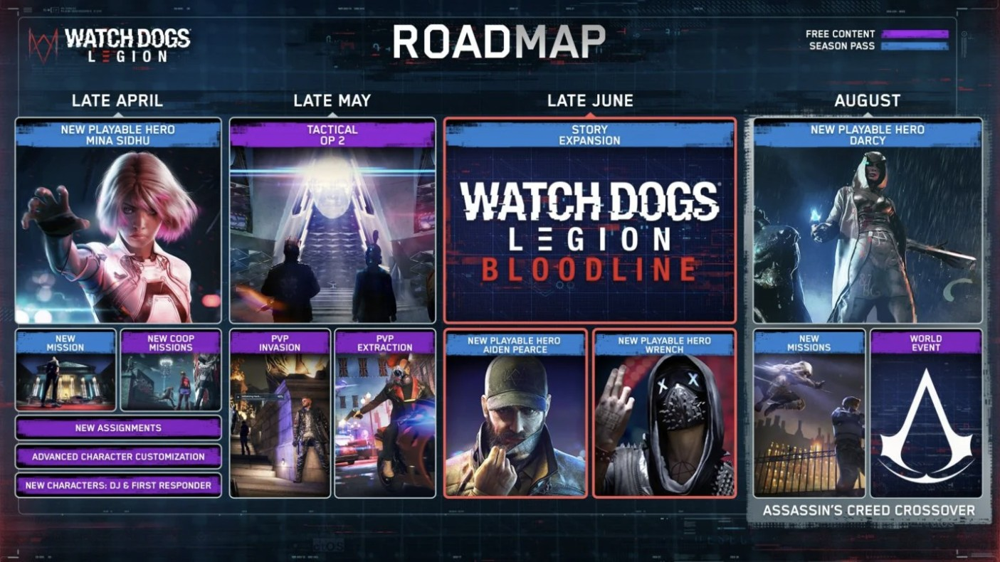 《看门狗:军团》开启限时免费试玩 新更新路线图发布