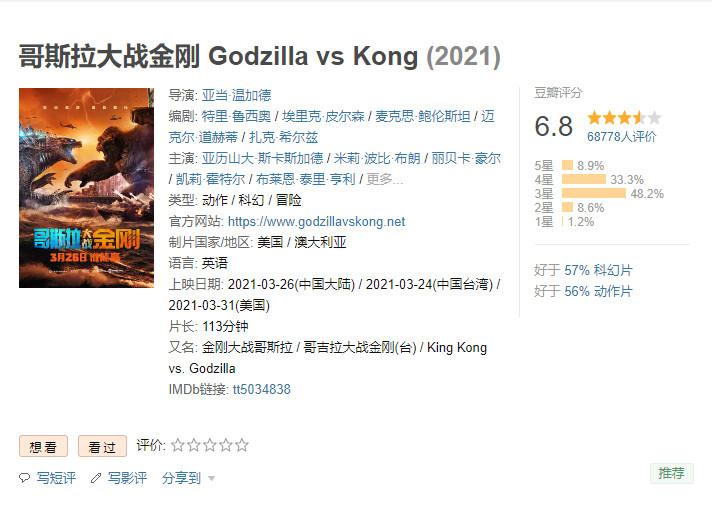 《哥斯拉大战金刚》上映3天 国内票房破4.45亿