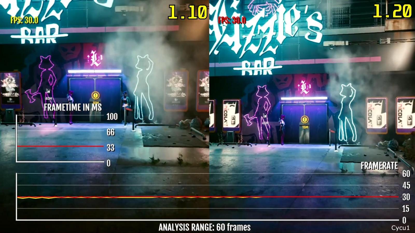 PS4《赛博朋克2077》1.2与1.1版帧数对比 有所改善