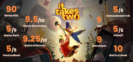 《双人成行》Steam最高在线人数突破3.7万 收获好评如潮