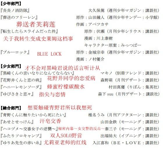 第45届讲谈社《漫画奖》13部作品提名公开 5月13日大奖揭晓