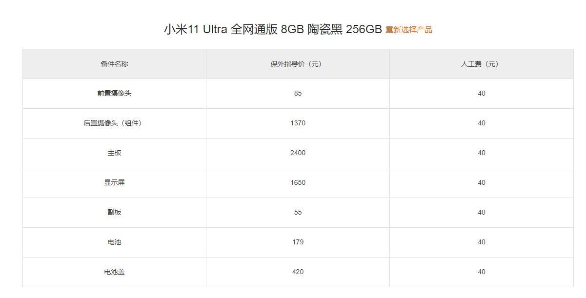 安卓之光小米11 Ultra维修价格出炉:换主板2400元
