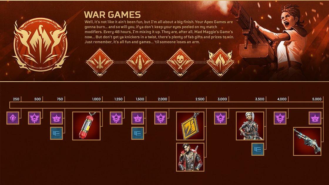 """《Apex英雄》第八赛季""""战争游戏""""中文预告 带来五种新模式"""