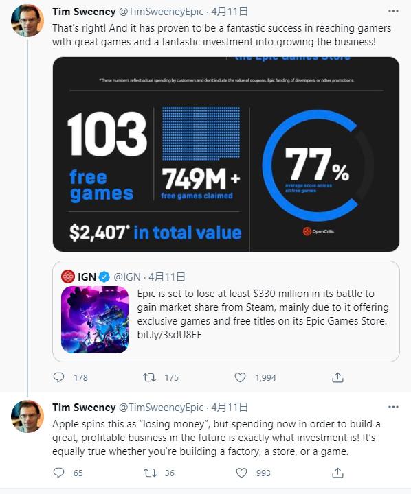 3DM速报:Epic称亏损几亿是投资未来,《往日不再》现状前总监难言