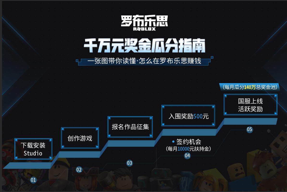中国开发者新方向 让梦想扬帆起航