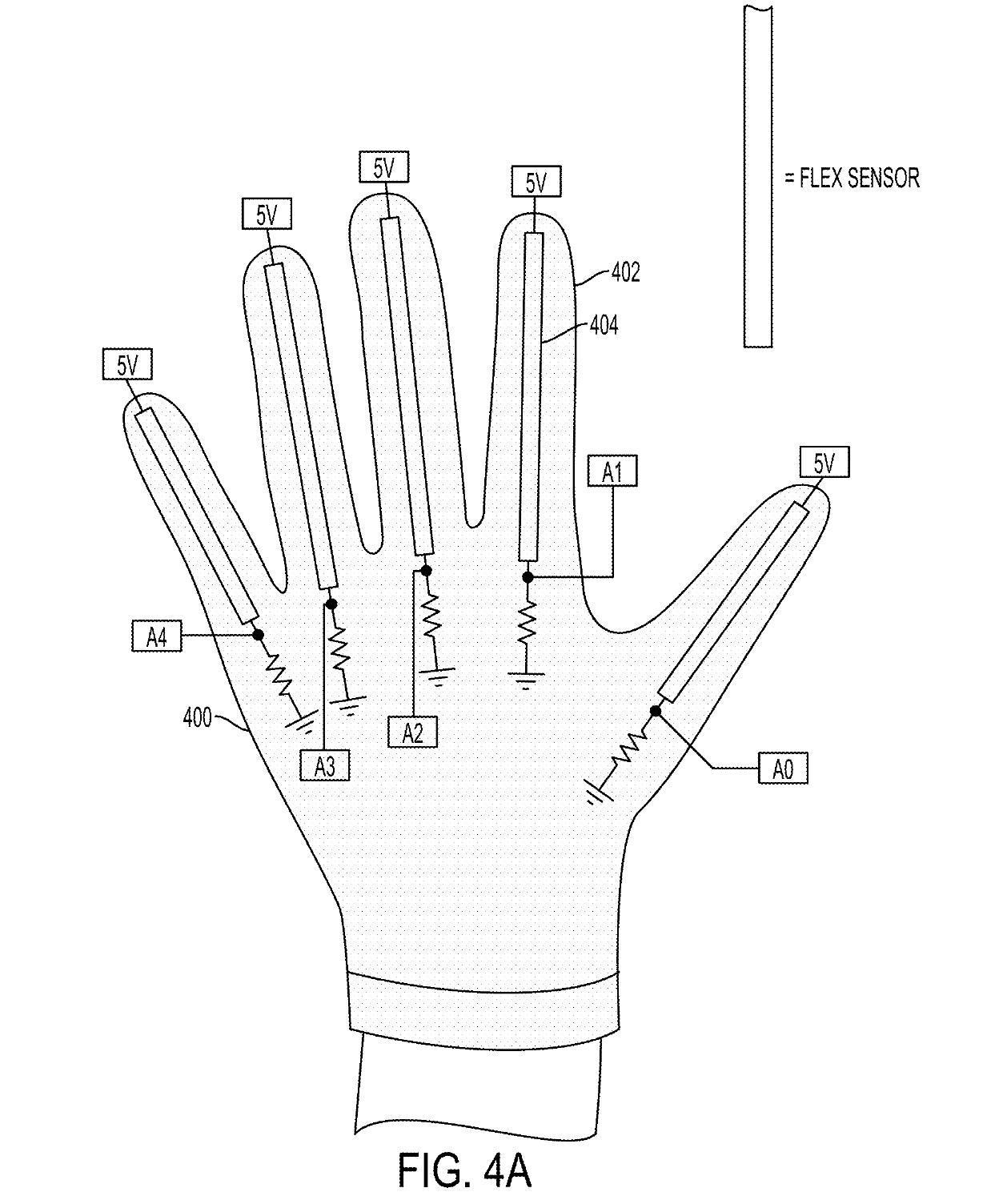 索尼提交新控制器专利 或为次世代PSVR进行准备