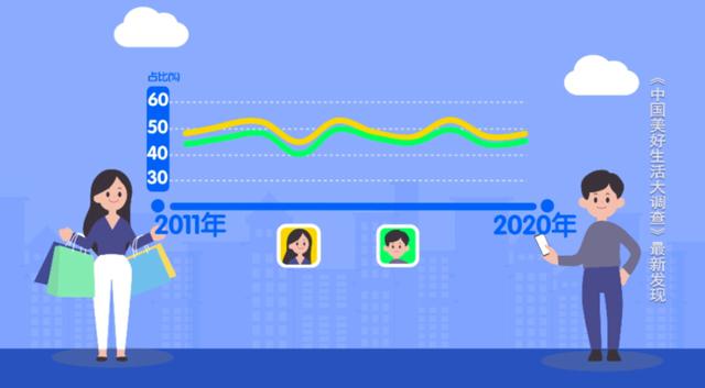 2020年最具幸福感城市公布:女性爱成都 男性选拉萨