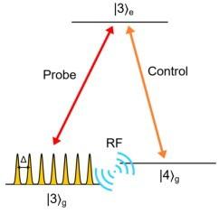 """""""留光""""1小时 我国科学家刷新世界纪录迈向量子U盘"""