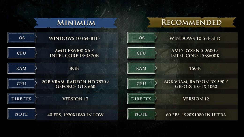 《绿林侠盗》PC配置需求公布 推荐GTX 1060