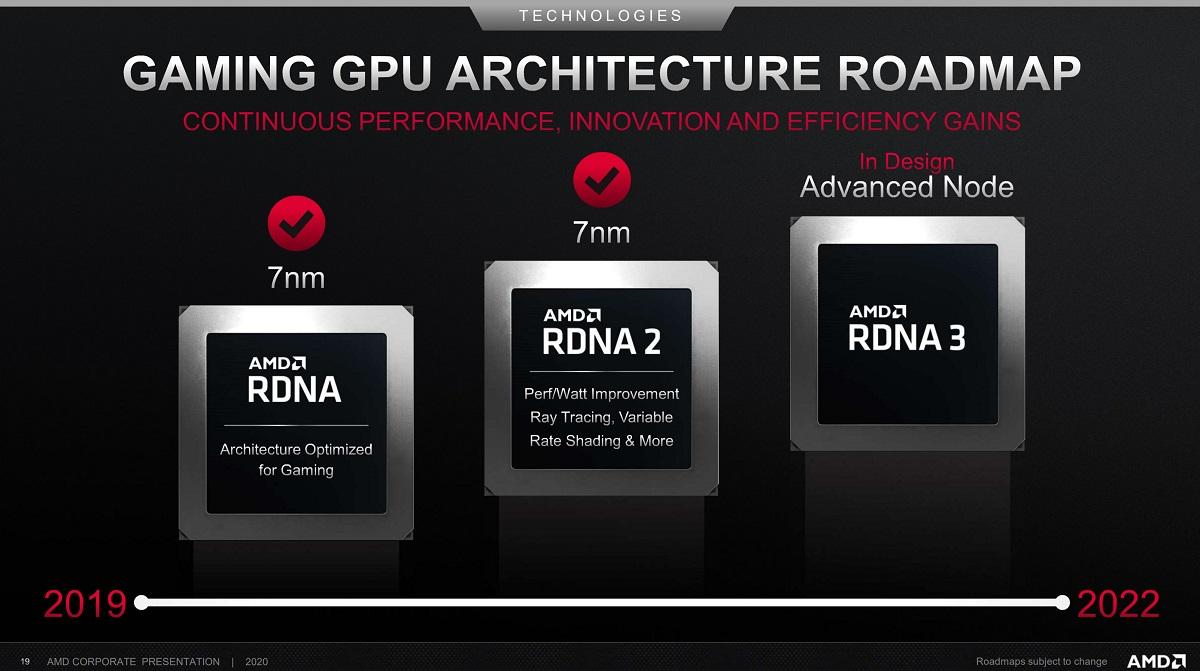 AMD下一代RDNA 3架构的Navi 33将具备Navi 21同样的规格,或采取5nm工艺