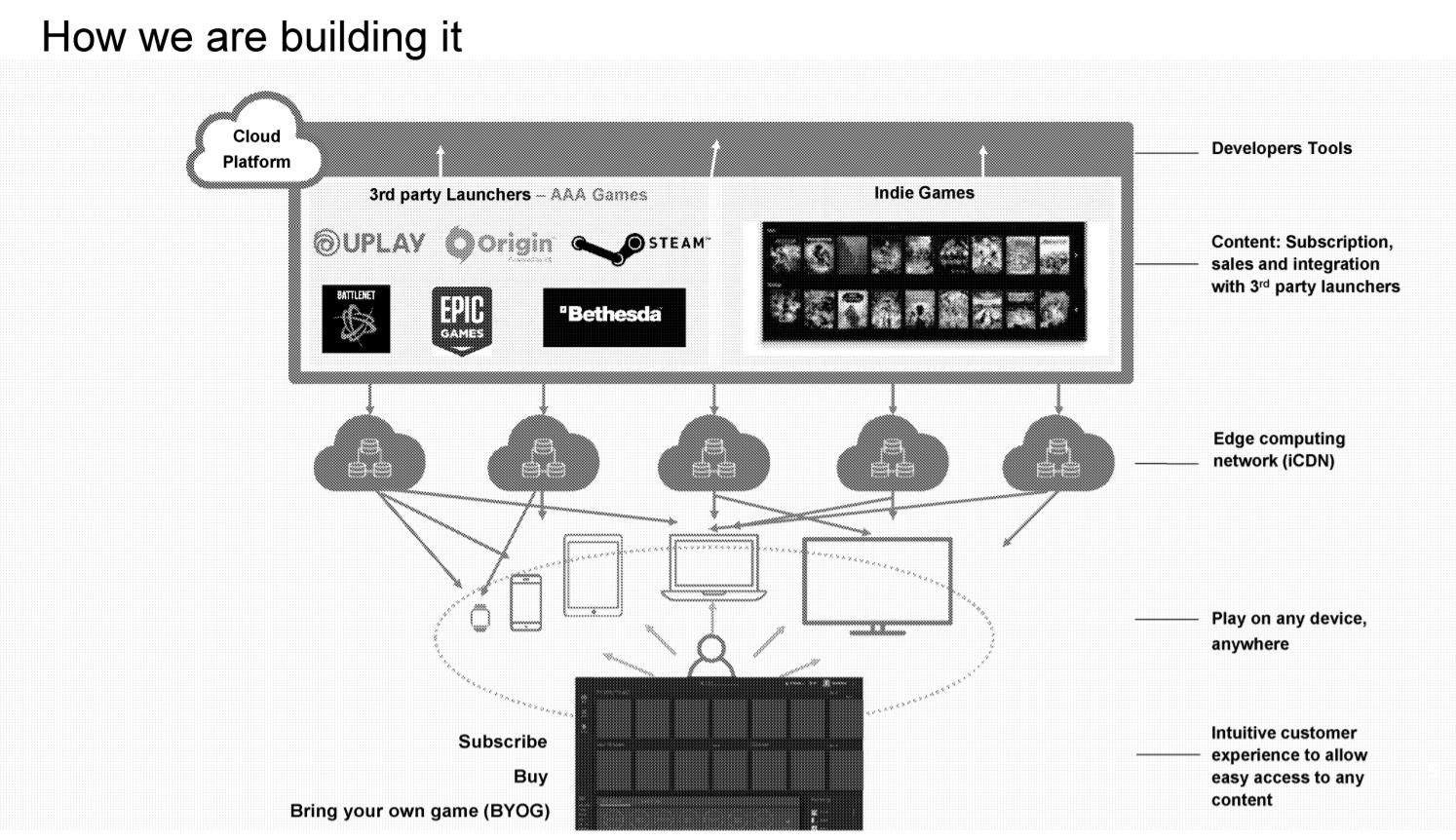 沃尔玛废弃云游戏项目曝光 已可用XB手柄在手机上游玩