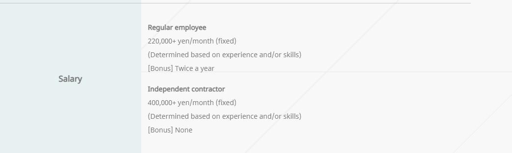 FromSoftware员工薪资曝光 普通员工月薪刚过万元
