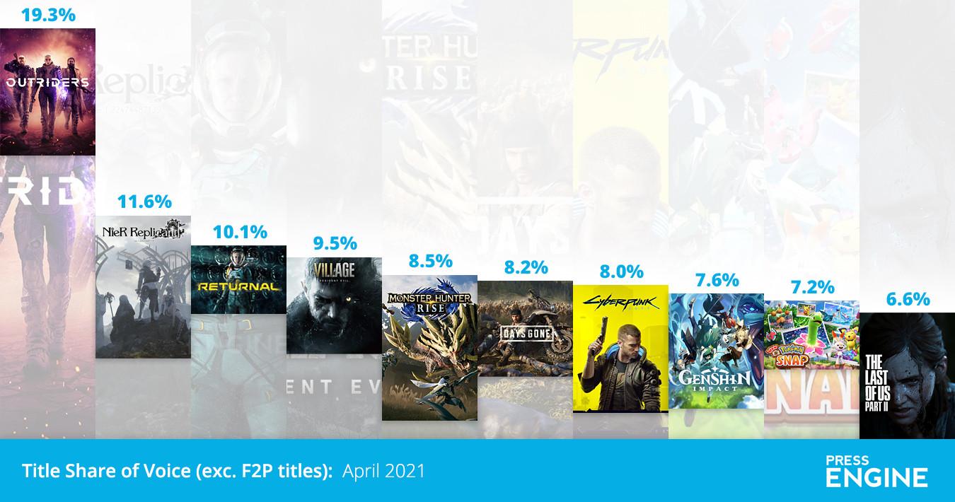 英国四月主机和游戏销量 Switch登顶PS5销量垫底