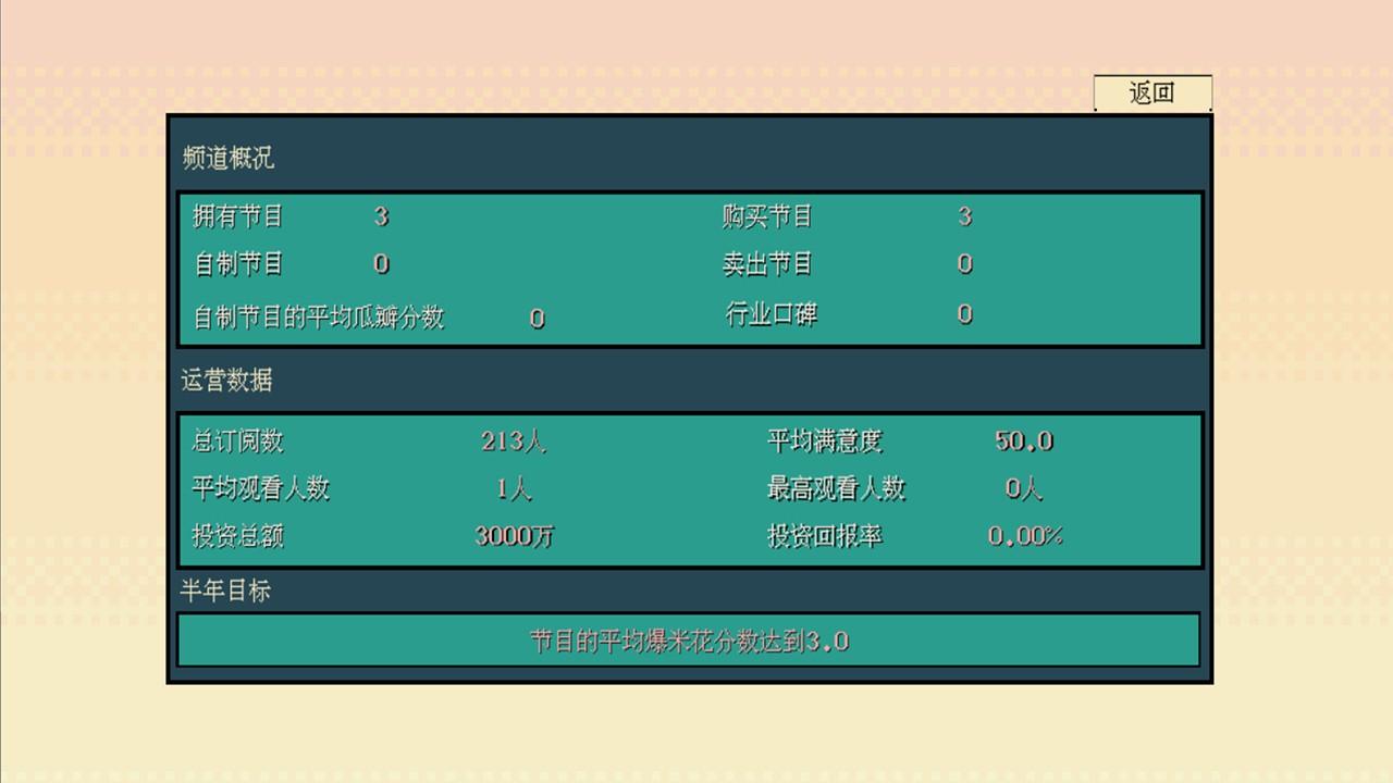 《糊剧101》上架Steam 内地娱乐视频网站模拟器