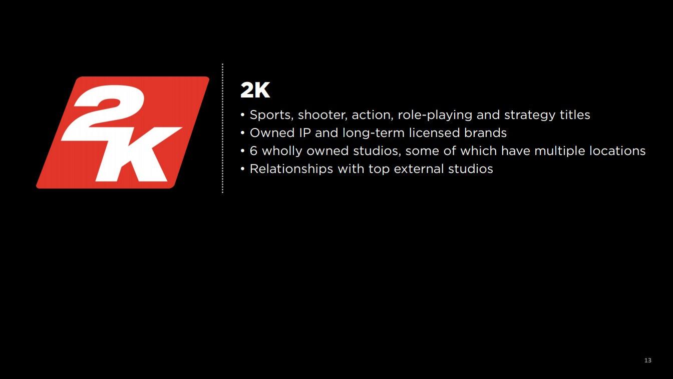 T2財報:營收33.7億美元 《GTA5》銷量超1.45億