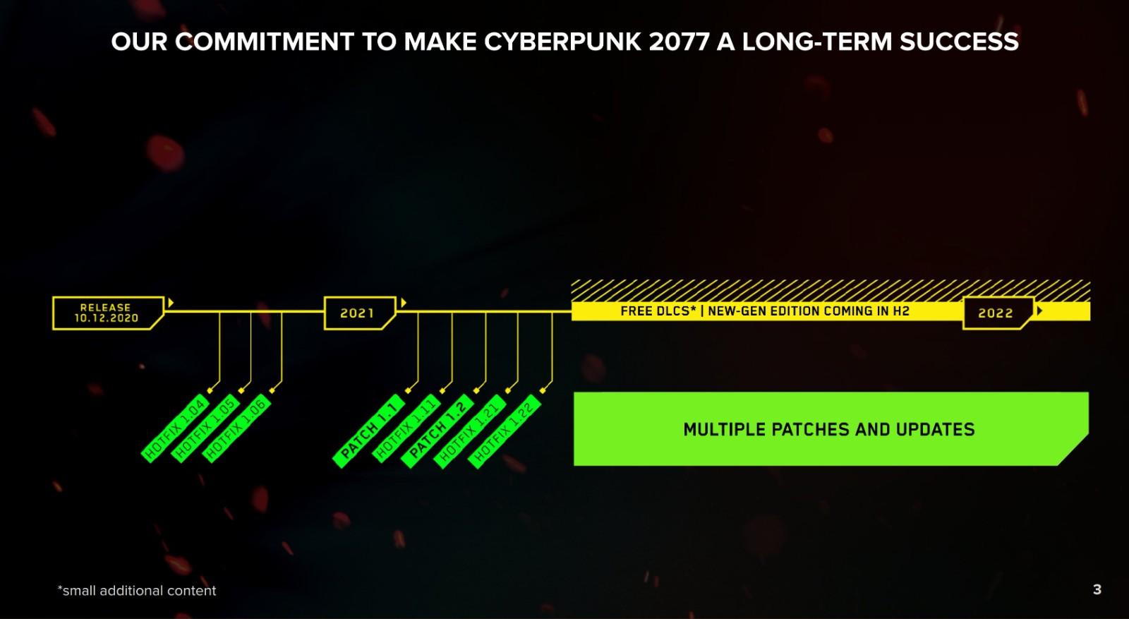 《赛博朋克2077》尚未达到重返PS商城标准 2022年之前不会开发3A新作