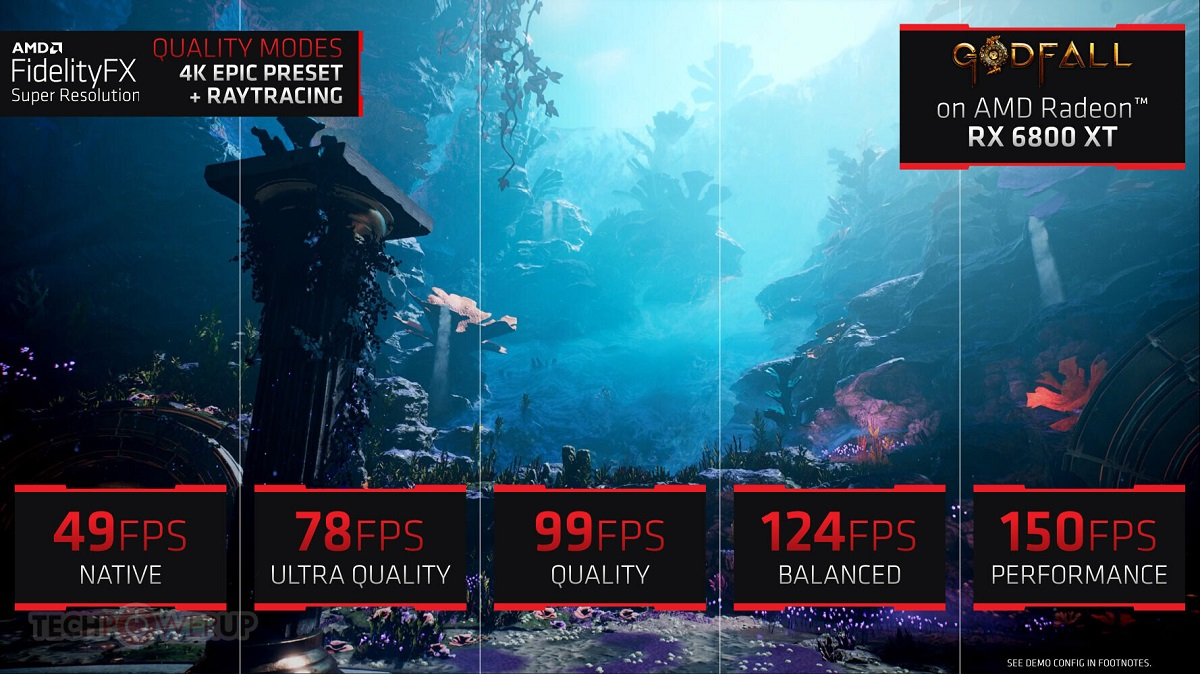 AMD确认RX 470/480支持FidelityFX超分辨率技术
