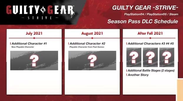 《罪恶装备:斗争》确定首批六名DLC角色追加剧情