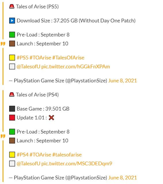 《破晓传说》PS5容量37G 比PS4版小2G