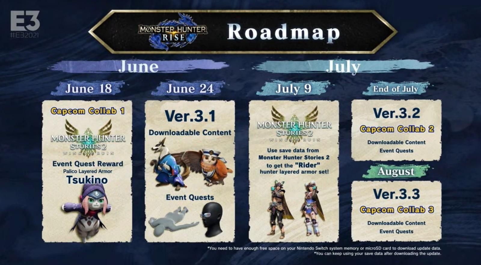 E3 2021:怪猎物语2免费更新牙猎犬 试玩版25日推出