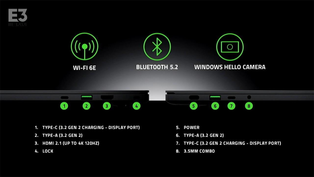 E3 2021:雷蛇首次搭载Ryzen处理器游戏笔记本电脑公布