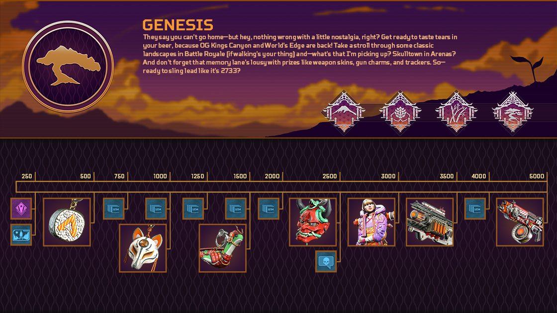 《Apex英雄》将举办创世纪收集活动 亡灵传家宝上线