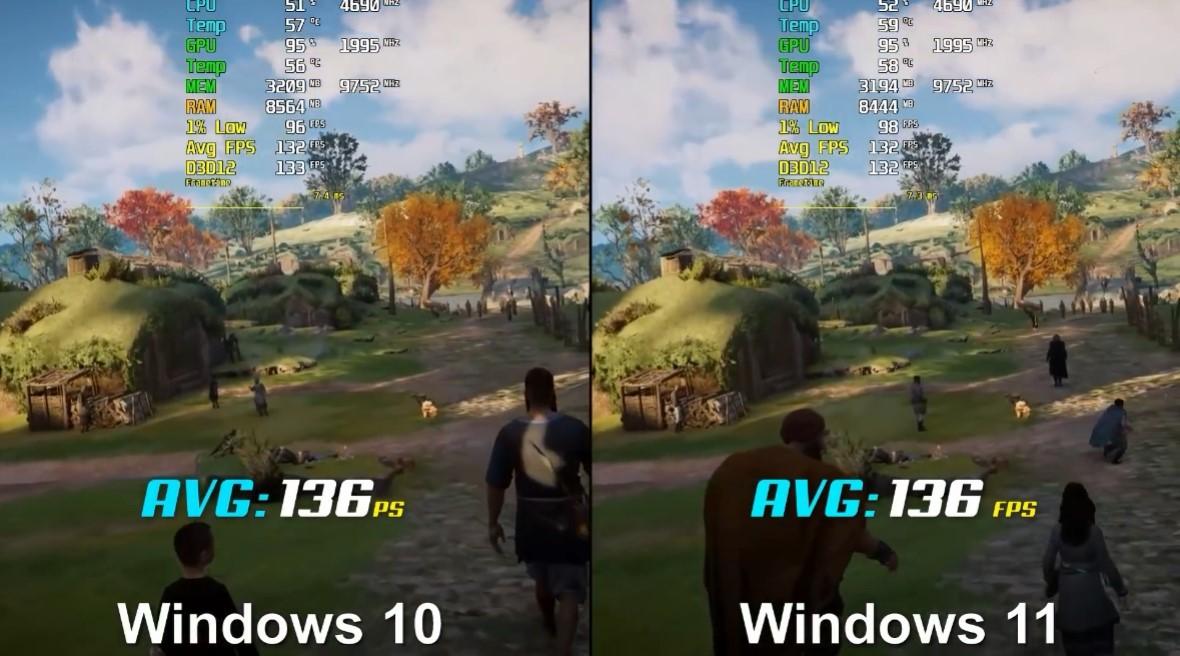 Win10/Win11游戏性能对比:Win11帧数高 硬件占用高
