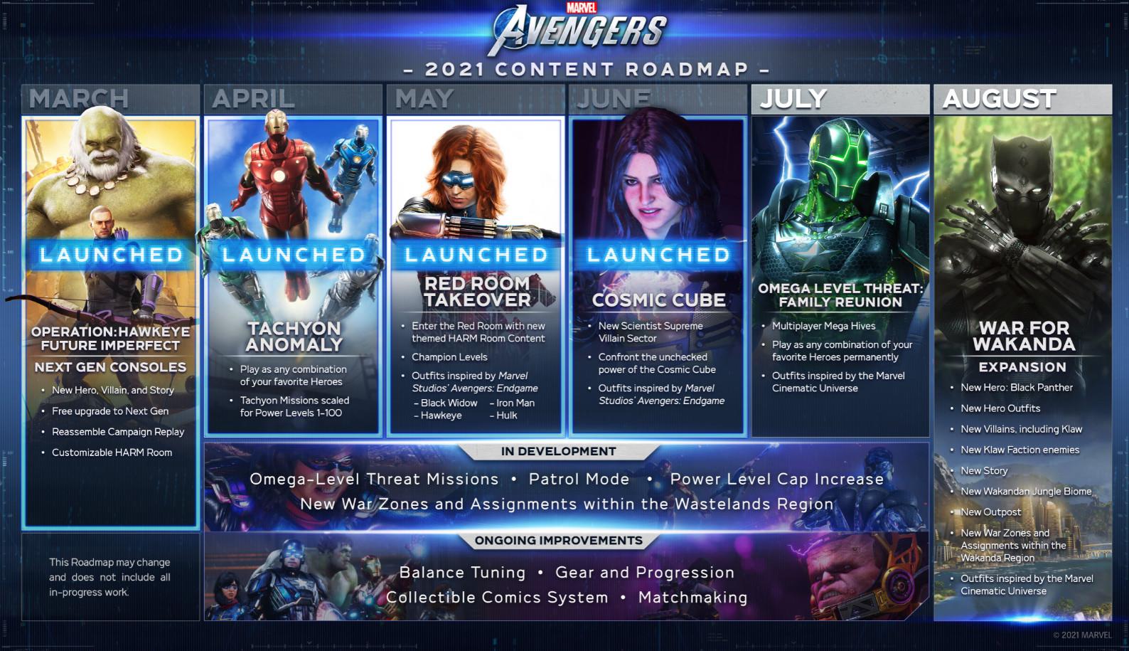 《漫威复仇者联盟》将于7月允许玩家扮演同样英雄