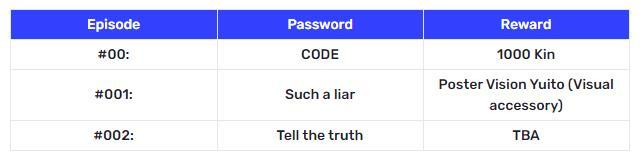 《绯红结系》动画一二集提前泄露 内含密码可兑换游戏道具