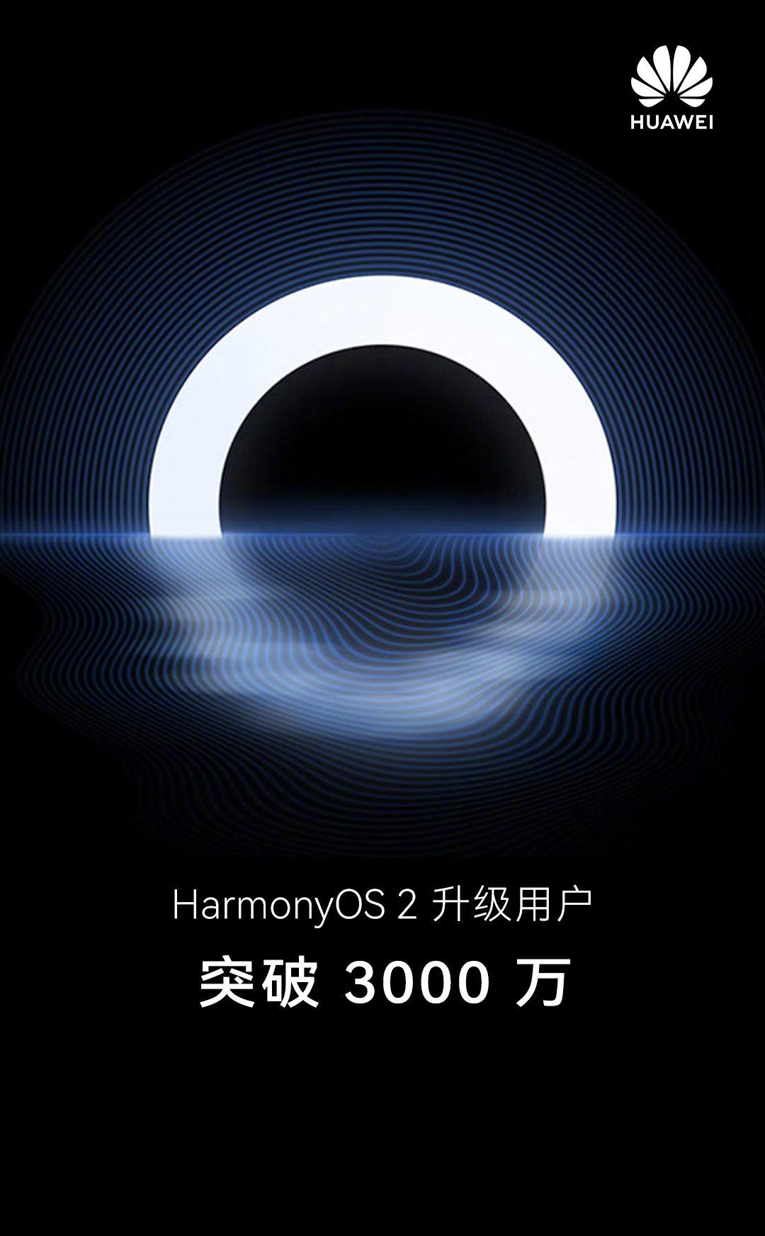 华为鸿蒙用户突破3000万人 新可升级机型公布