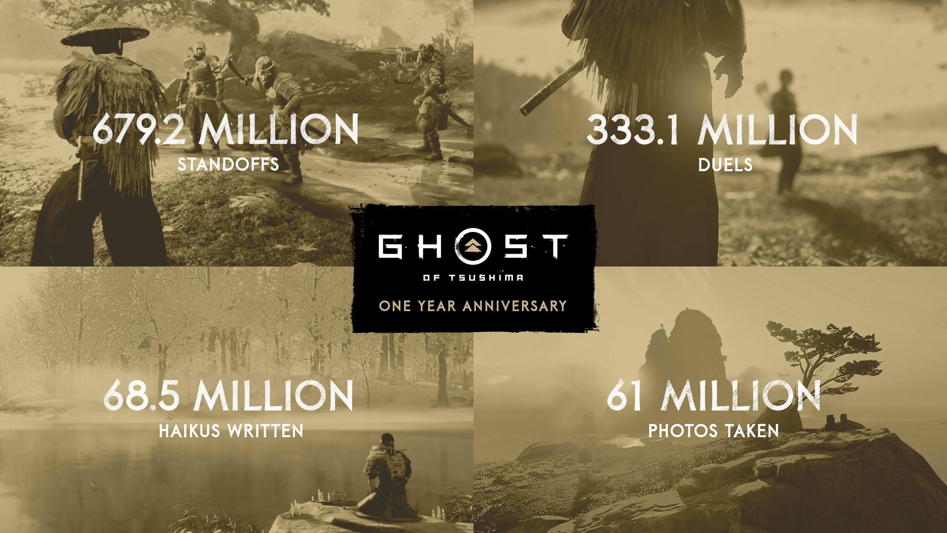 《对马岛之鬼》发售一周年 官方统计数据发布及传奇皮肤回归