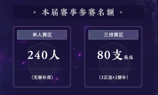 """人定胜天选,《永劫无间》""""锦鲤杯全民精英赛""""大神站即将开赛!"""