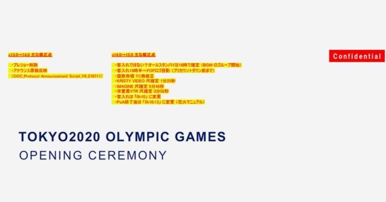 日媒曝光任天堂在最后一刻放弃东京奥运会开幕式