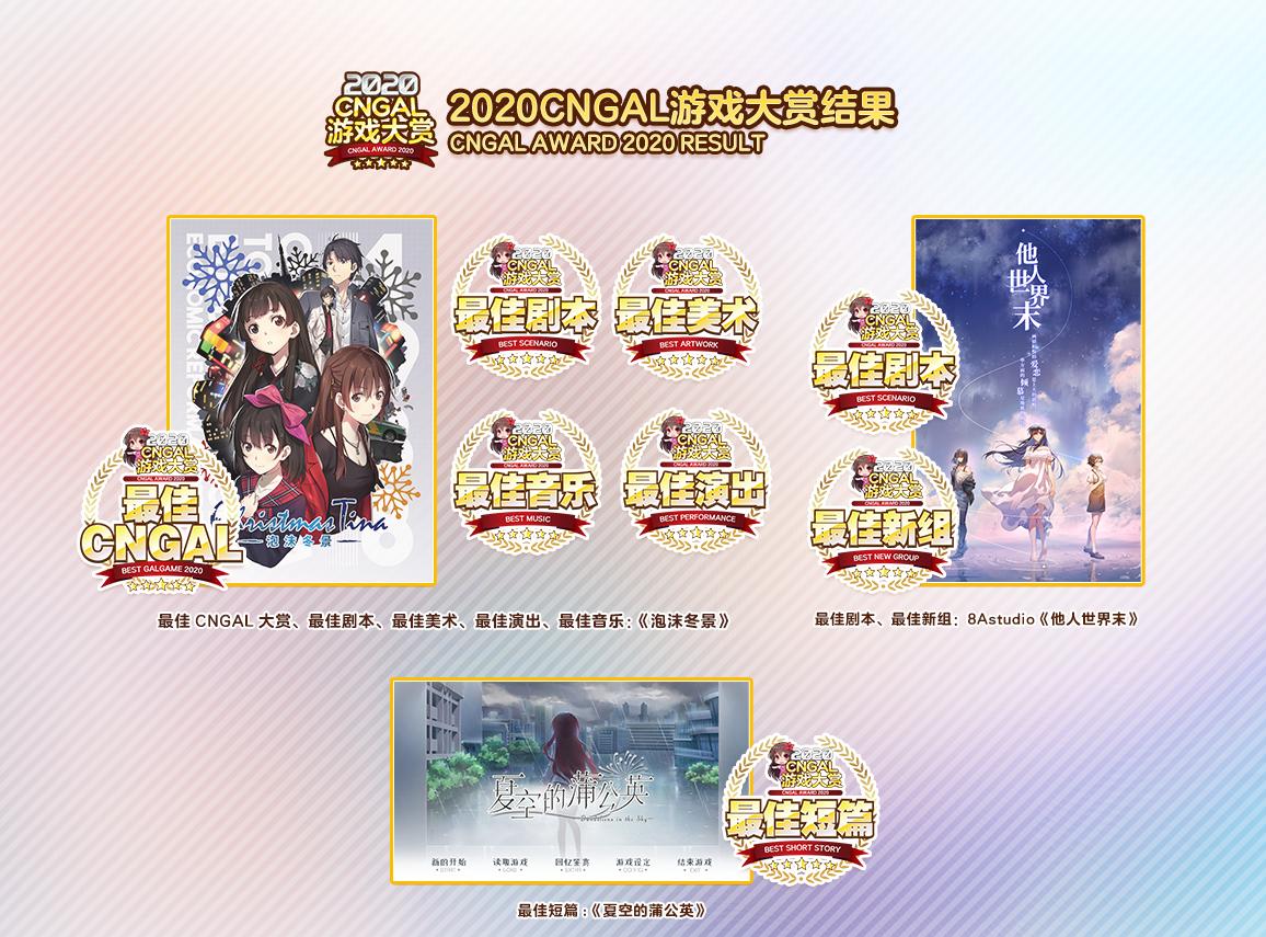 带上你的作品来发光,2021中文恋爱游戏大奖报名开始