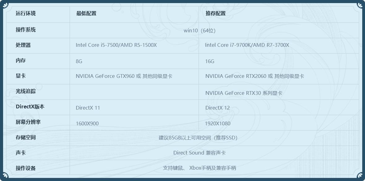 《仙剑奇侠传7》推荐配置要求更新 开光追需RTX30显卡