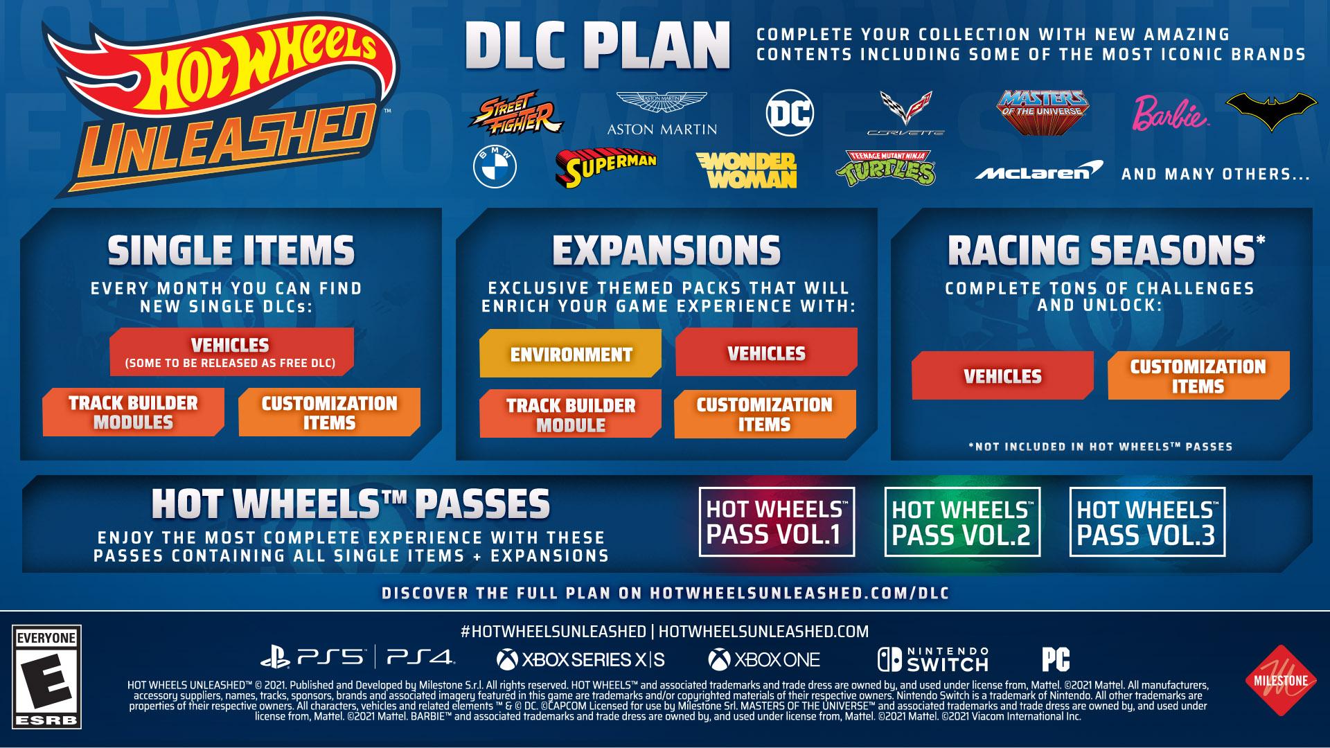 《风火轮:爆发》官方公布未来DLC发布路线图 正式版将于9月30日全平台发售