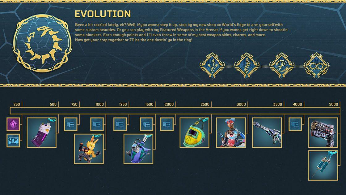 《Apex英雄》进化收集活动开启 兰伯特传家宝上线