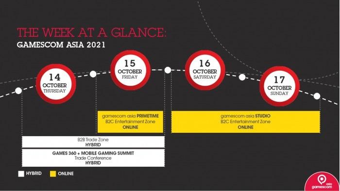 2021 Gamescom亚洲展将于10/14-17在新加坡举行插图3