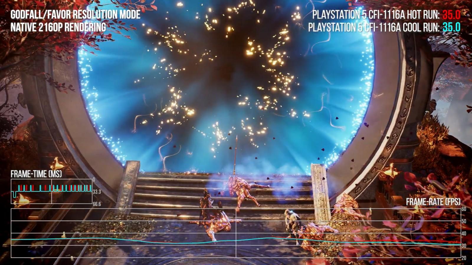 外媒评测PS5新机型:和首发版性能并无二致插图19