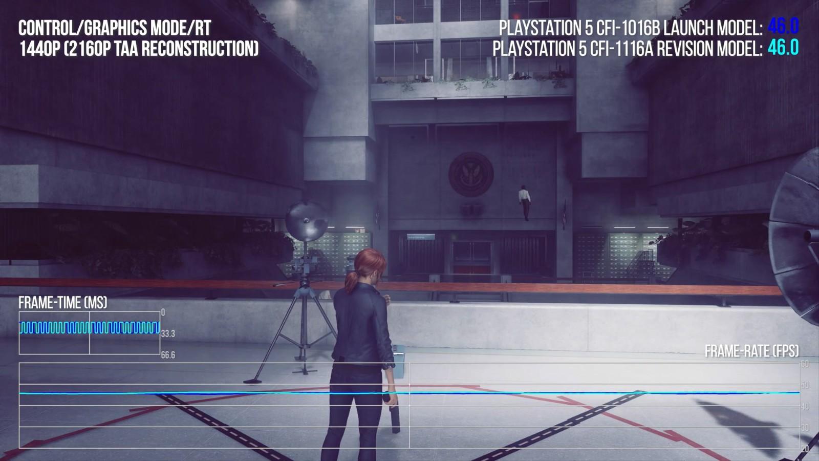外媒评测PS5新机型:和首发版性能并无二致插图25