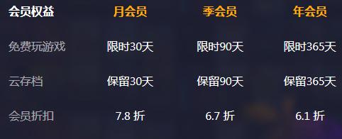 最终幻想X/X-2免费下载