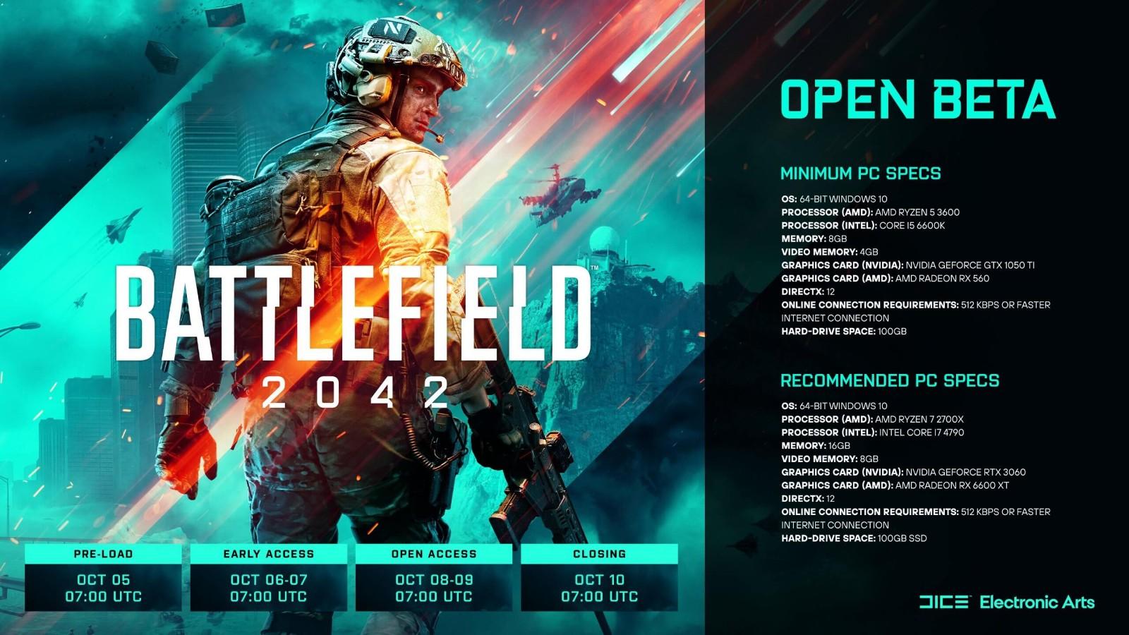 《战地2042》B测PC配置需求公开 RTX3060爽玩