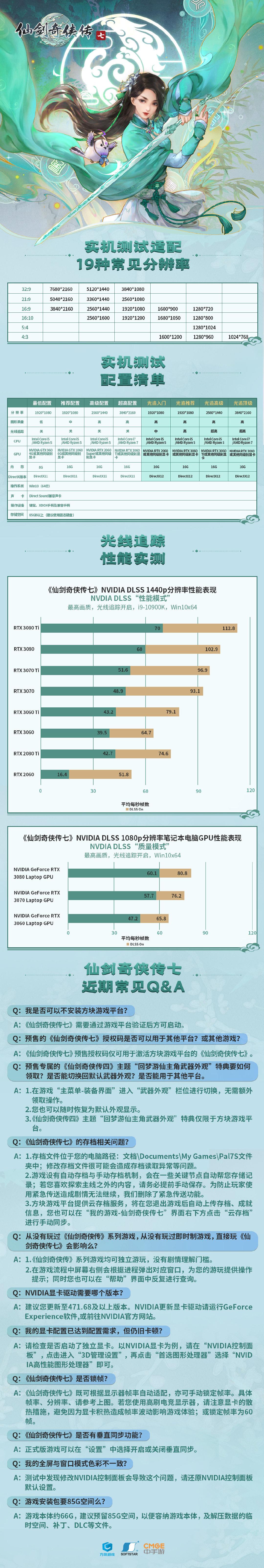 《仙剑7》实机测试:2K最高画质DLSS要60帧需3060 本体66GB