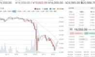 比特币中国月底停止所有交易 矿难来临如何止损?