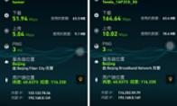 宽带再度提速200M起步 但为什么提速之后没感觉?