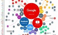 全球百大流量网站榜单出炉:百度第四 谷歌第一优势大