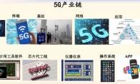 5G是高科技战略必争高地!我国必须掌握自主权