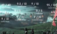 《对马岛之鬼》赞誉宣传片:具有美感和深意的武士英雄史诗